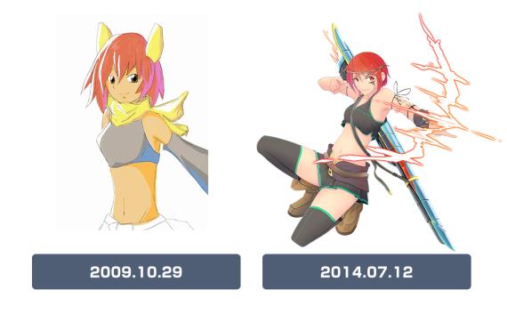 2009年と2014年の比較